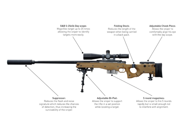 sniperrifle2_2825165